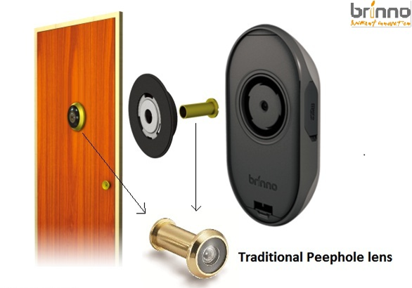 Brinno peephole camera door camera the digital door for Door video camera